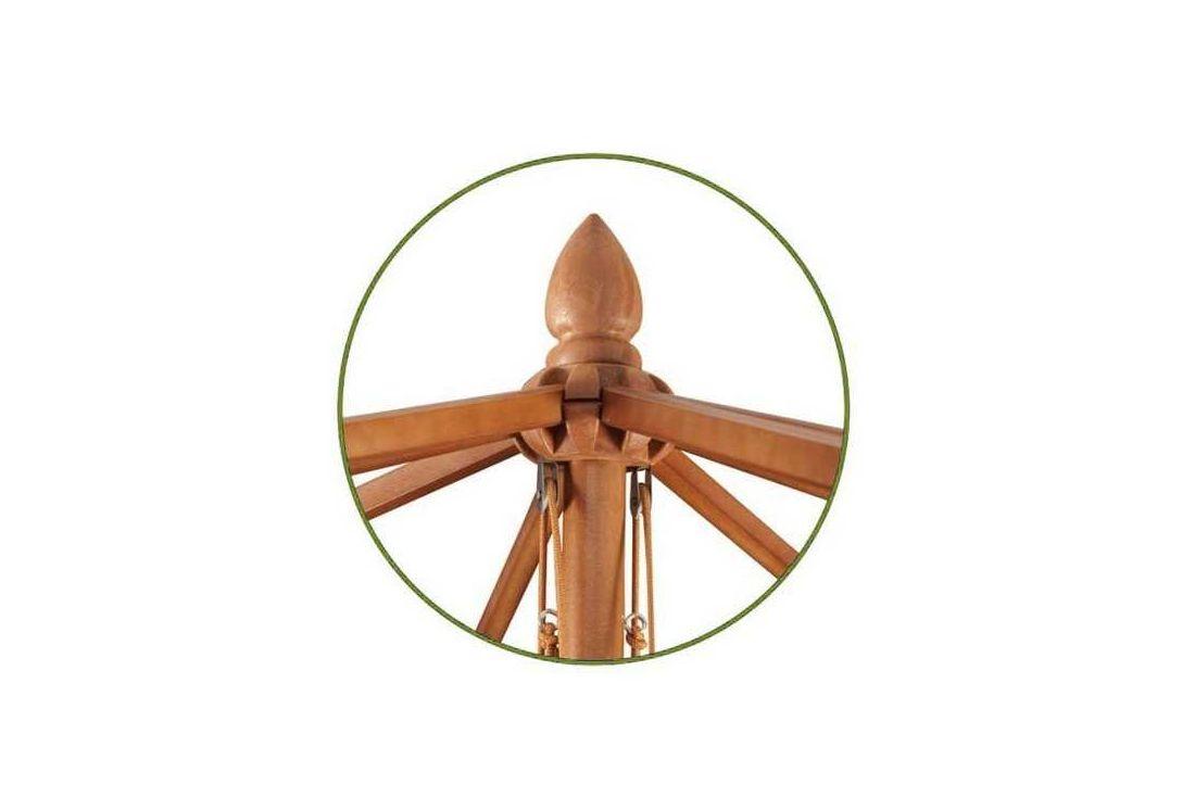 Fibersun Parasol - 250cm Diameter
